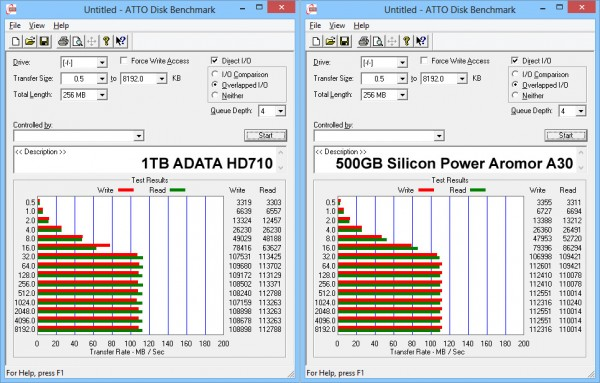 usb-hdd-drives-sequential-benchmark